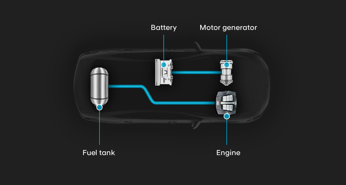 illustration for Hybrid electric vehicle