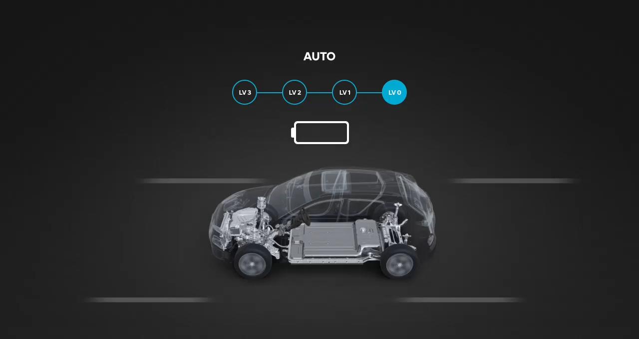 tech_regenerative_smart